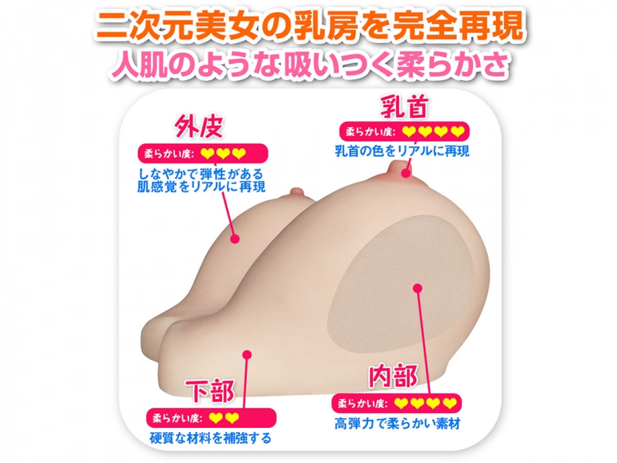Basic Facts About Breast Health