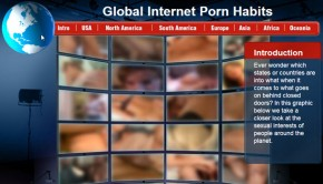 Global Internet Porn Habits Featured